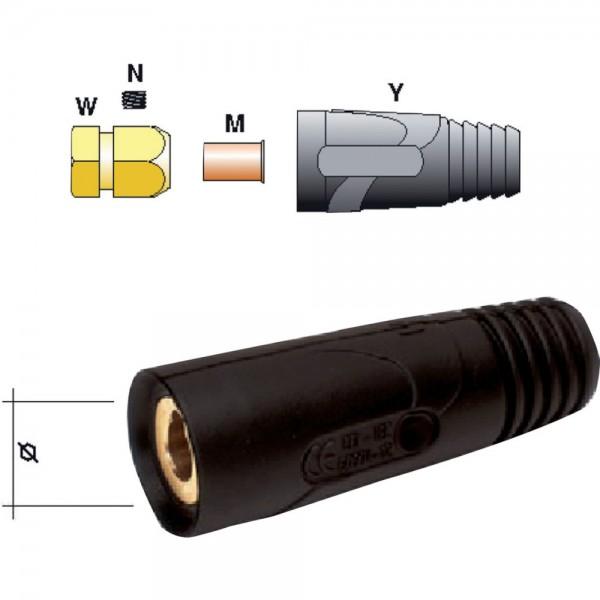Buchsenteil Standard 35-50 qmm